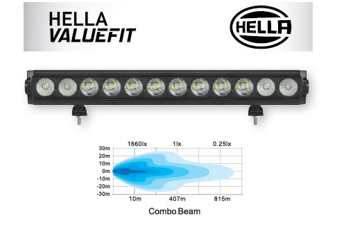 LED Lights|HVF DESIGN SERIES 21 INCH