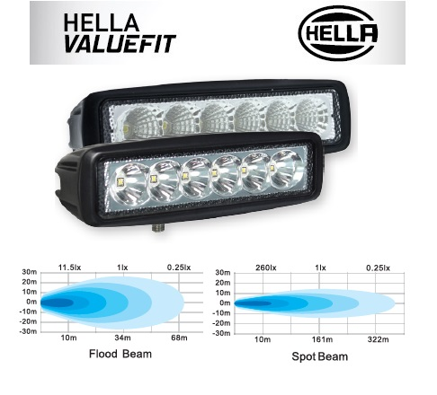 LED Lights| HVF MINI LIGHTBAR