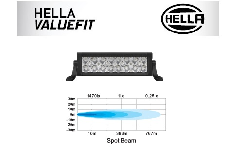 LED Lights|HVF 13.5 INCH SPORT SERIES